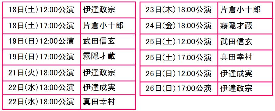 舞台『天下統一恋の乱 Love Ballad~伊達政宗編~』日程とキャラクター